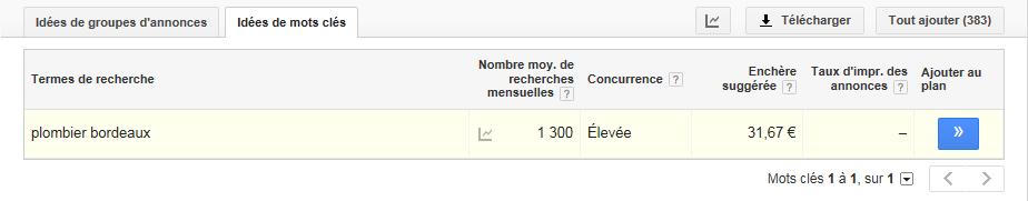 Plombier à Bordeaux, cette requête attire 1300 visites mensuels